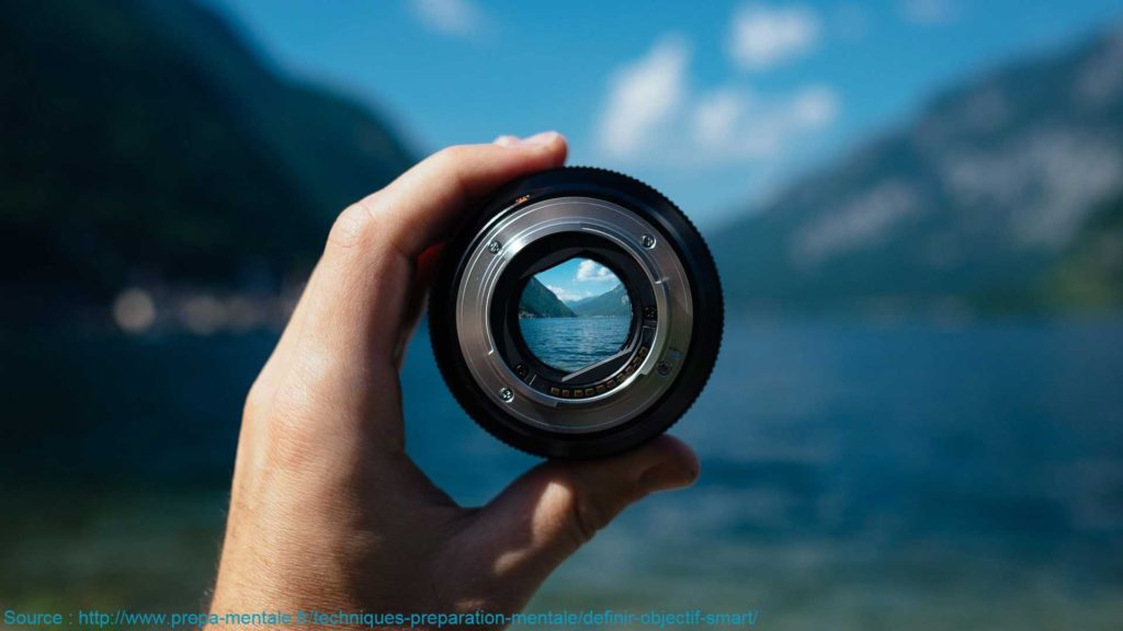 Photo d'une main qui tient un objectif d'appareil photo. Autour un paysage de calanques flou, qui est net à travers de l'objectif.